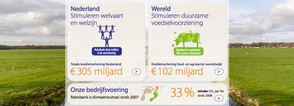 Rentevoordeel KDR-leden op Rabo Impactlening